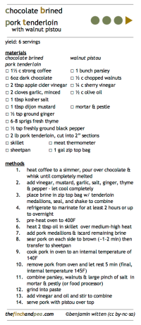 Click here for printable recipe card (PDF)